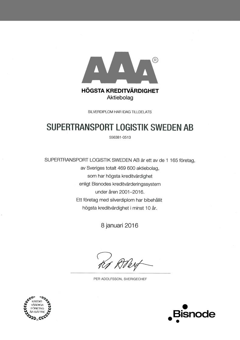 Kredit-AAA